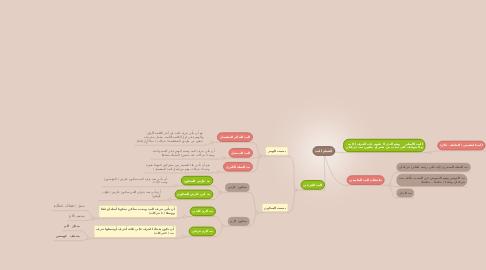Mind Map: أقسام المد
