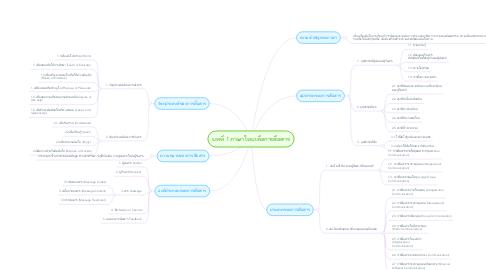 Mind Map: บทที่ 1 ภาษาไทยเพื่อการสื่อสาร