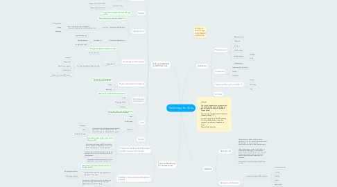 Mind Map: Technology for ACEs