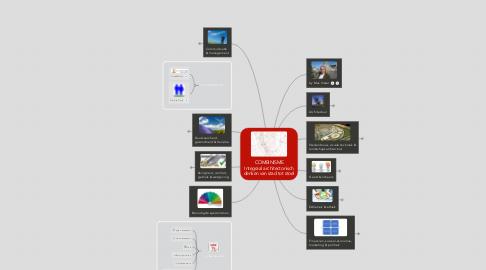 Mind Map: COMBINISME Integraal architectonisch denken van stad tot stoel
