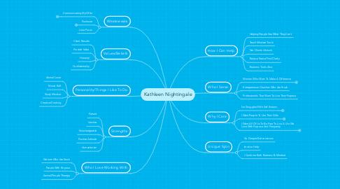 Mind Map: Kathleen Nightingale