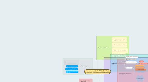 Mind Map: Samoocena uczniów dotkniętych nadwagą  i otyłością w klasach III szkoły podstawowej