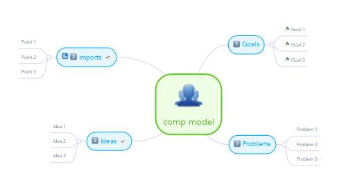 Mind Map: comp model
