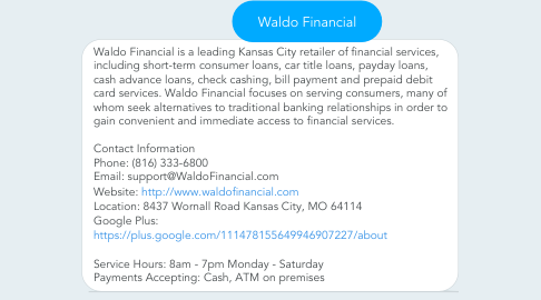 Mind Map: Waldo Financial