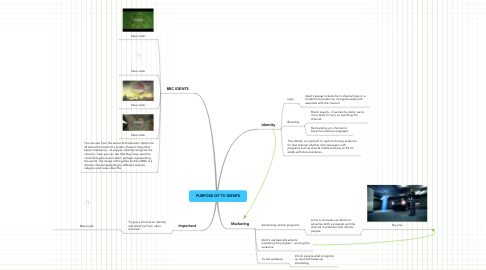 Mind Map: PURPOSE OF TV IDENTS