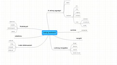 Mind Map: szöveg szerkesztő