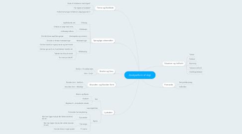 Mind Map: Analyseform af digt