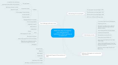 Mind Map: INDIA (the idea of progress): Can India become a superpower without giving up its traditions?