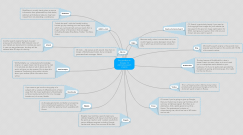 Mind Map: Say goodbye to Google: 14 alternative search engines