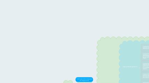 Mind Map: Clasificación de los Lenguajes de Programación