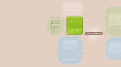 """Mind Map: """"SEGUNDA GUERRA MUNDIAL"""