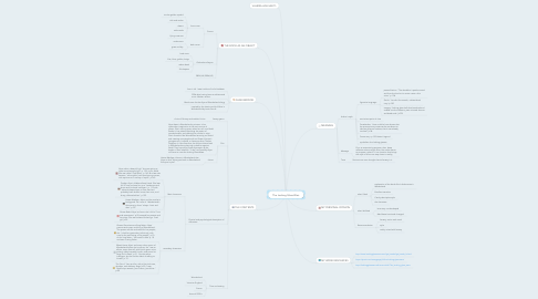 Mind Map: The Looking Glass Wars