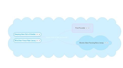 Mind Map: Crestview MGMT LLC DBA  Deer Fence USA