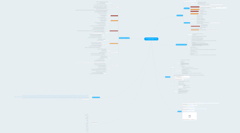 Mind Map: Ramlethal Valentine Combo Guide (Work In Progress)