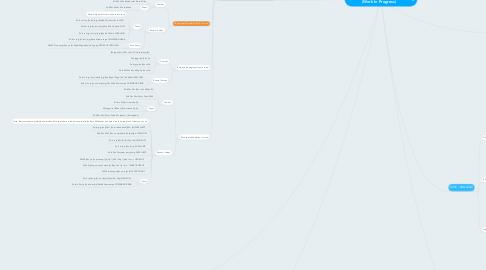 Mind Map: Ramlethal Valentine