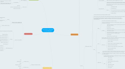Mind Map: Fundamentos del diseño tecno-pedagógico