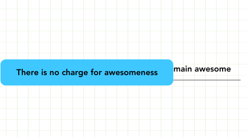 Mind Map: There is no charge for awesomeness