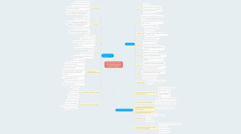 Mind Map: Given access to the same facts, how is it possible that there can be a disagreement between experts in a discipline?