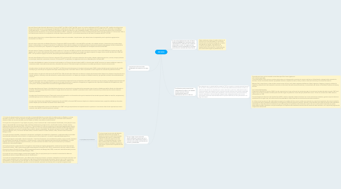 Mind Map: AMUMAS
