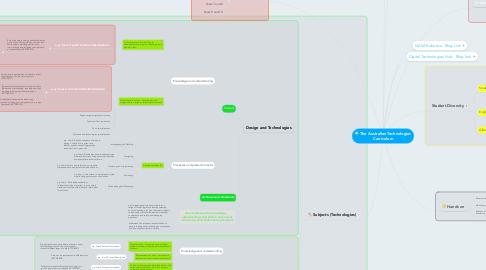 Mind Map: The Australian Technologies Curriculum