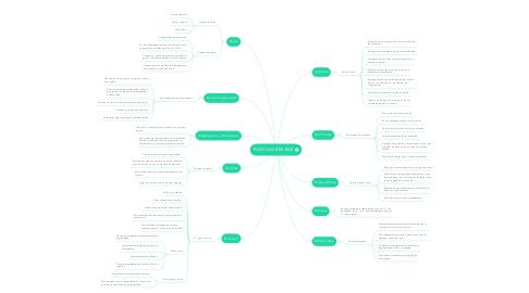 Mind Map: PUNTUACIÓN RAE