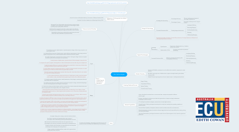 Mind Map: The Technologies