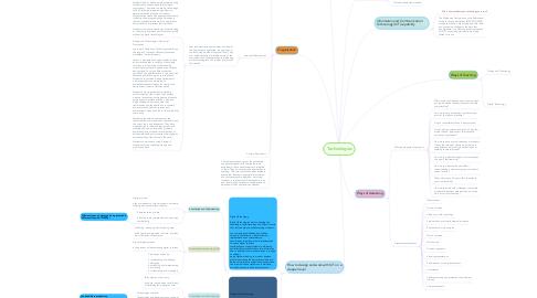 Mind Map: Technologies