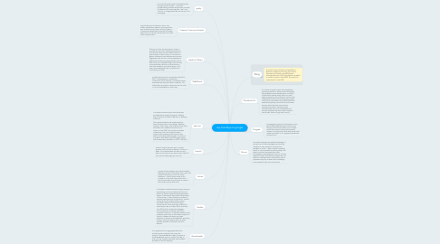 Mind Map: say Goodbye to google