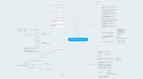 Mind Map: Робота з прайс-агрегаторами