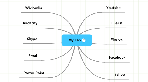 Mind Map: My Ten