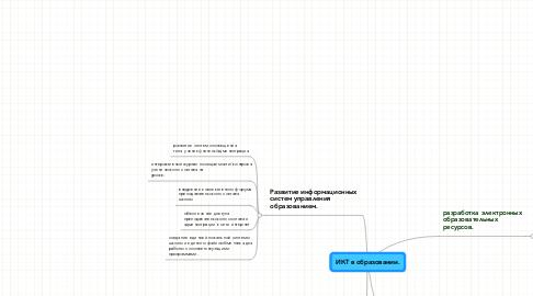 Mind Map: ИКТ в образовании.