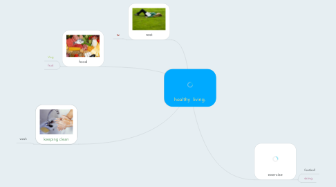 Mind Map: healthy  living.