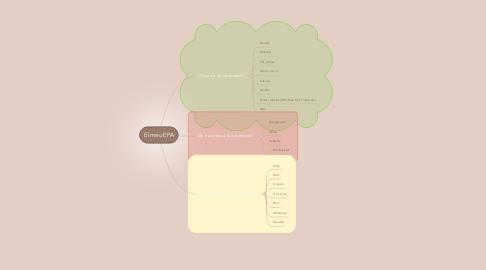 Mind Map: El meu EPA