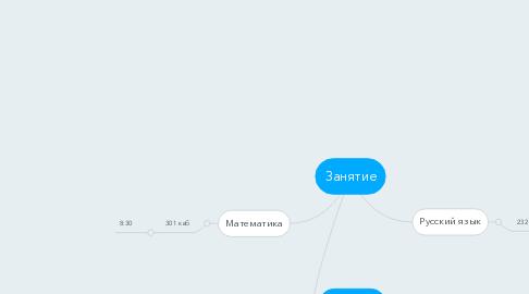 Mind Map: Занятие