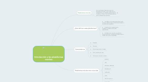 Mind Map: Introducción a las plataformas móviles
