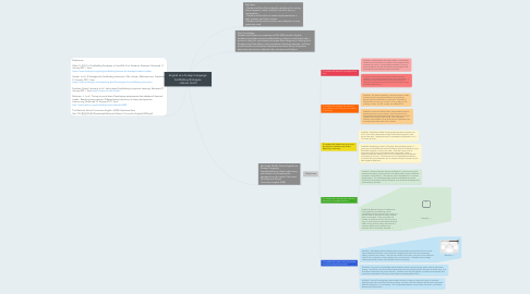 Mind Map: English as a Foreign Language Scaffolding Strategies - Marian Smith