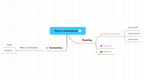 Mind Map: Here is mindmeister