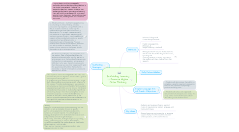 Mind Map: Scaffolding Learning to Promote Higher Order Thinking