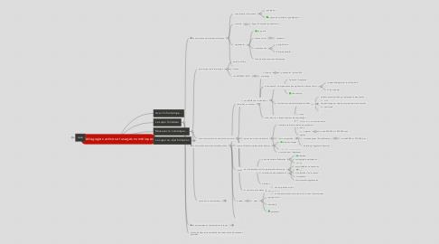 Mind Map: Pédagogies actives et usages numériques
