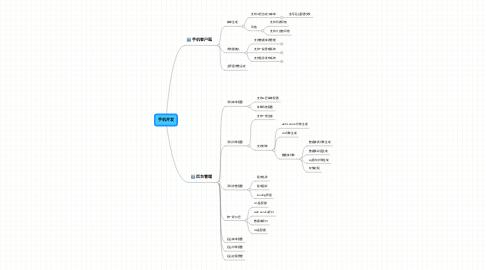 Mind Map: 手机开发