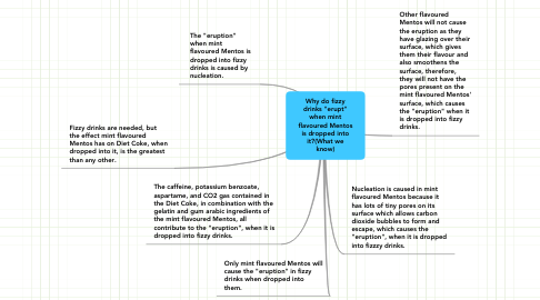 "Mind Map: Why do fizzy drinks ""erupt"" when mint flavoured Mentos is dropped into it?(What we know)"