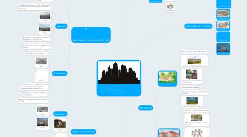 Mind Map: LA CIUDAD                        Realizado por:                       Valeria Sanchez        C.I:24.412.692
