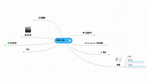 Mind Map: 程序化交易 v1.1