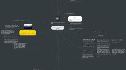 Mind Map: Creative Presentation - 2.4 Project