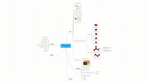 Mind Map: Элементы V группы А подгруппы