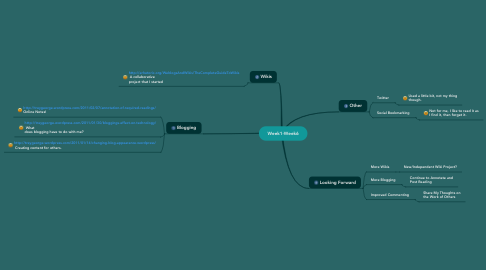 Mind Map: Week1-Week6