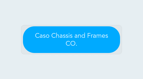 Mind Map: Caso Chassis and Frames CO.