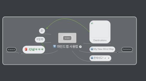 Mind Map: 마인드맵 사용법