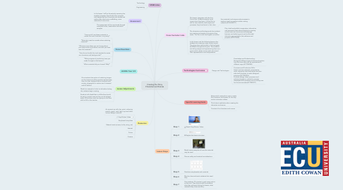Mind Map: Creating Our Story Characters and Scenes