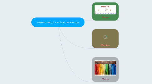 Mind Map: measures of central tendency